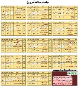 برنامه ریزی عیدی 6040 حرف آخر